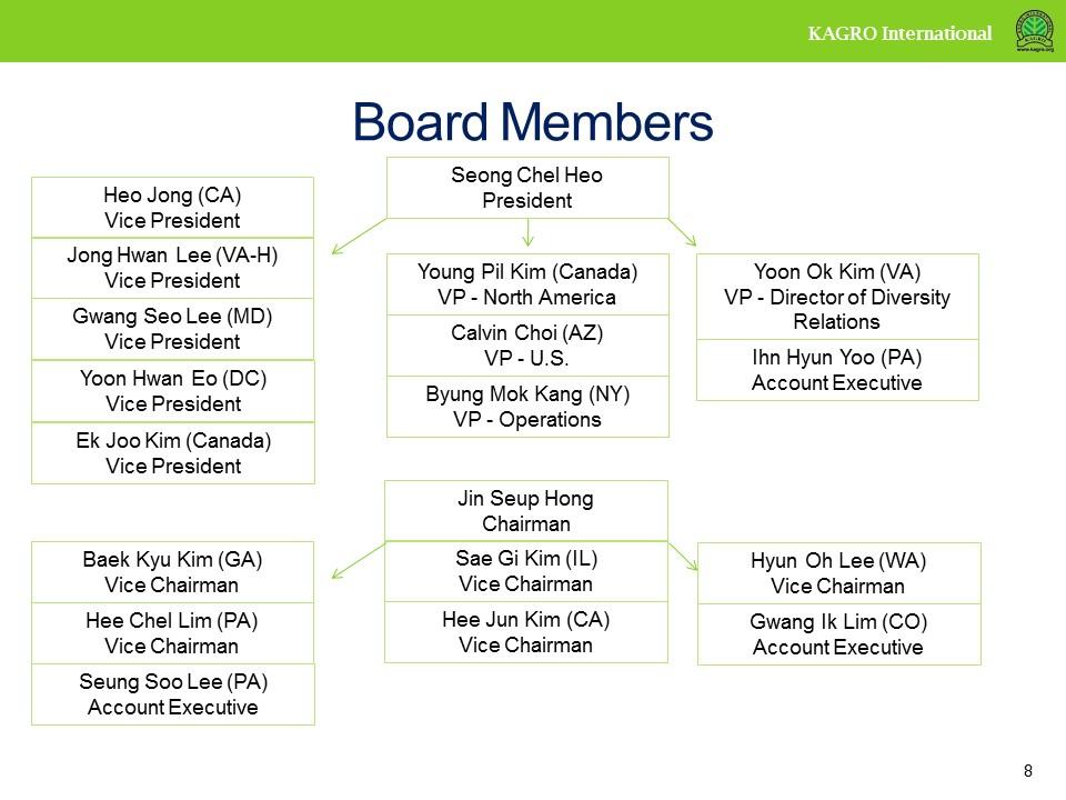 Boardmembers